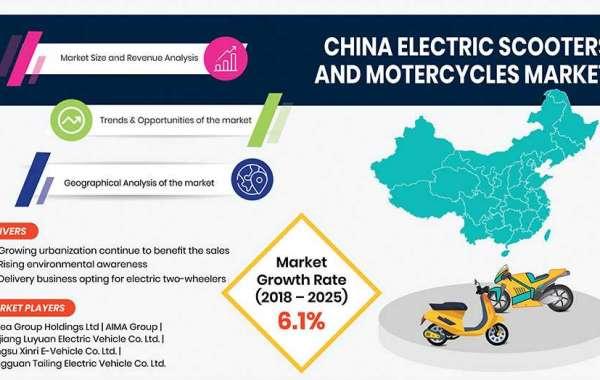 China E-Bike Market Research Report by P&S Intelligence