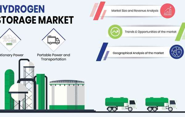 Increasing Use of Hydrogen Storage Tanks in Transportation Sector Driving Hydrogen Storage Market