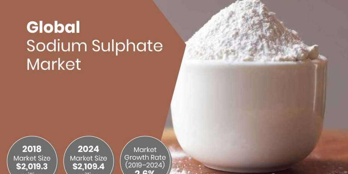 How is Increasing Demand for Glass Driving Sodium Sulphate Market?
