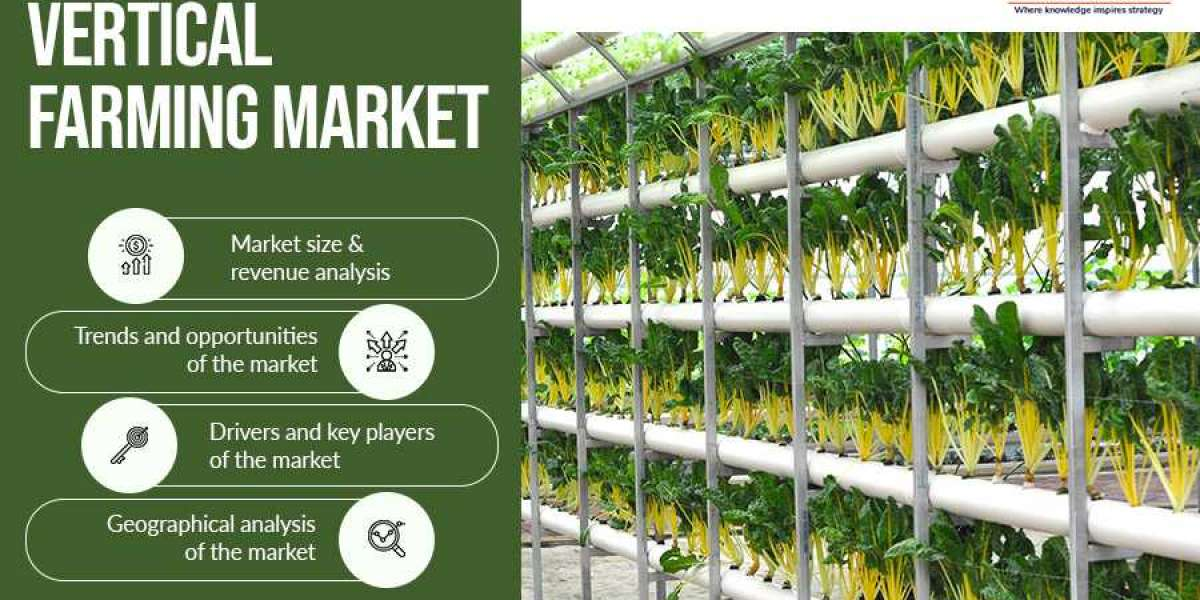 Know About Covid-19 Impact on Vertical Farming Market | Insights on Size, Share, Demand, Trends & Key Players