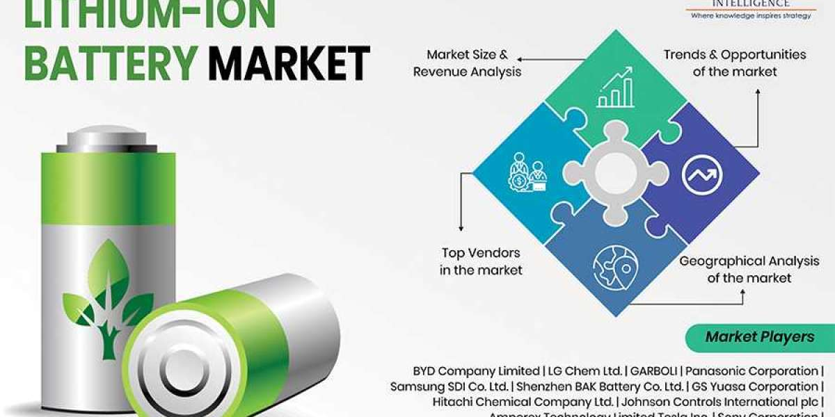 Boom Expected in Asia-Pacific Lithium-Ion Battery Market in Near Future