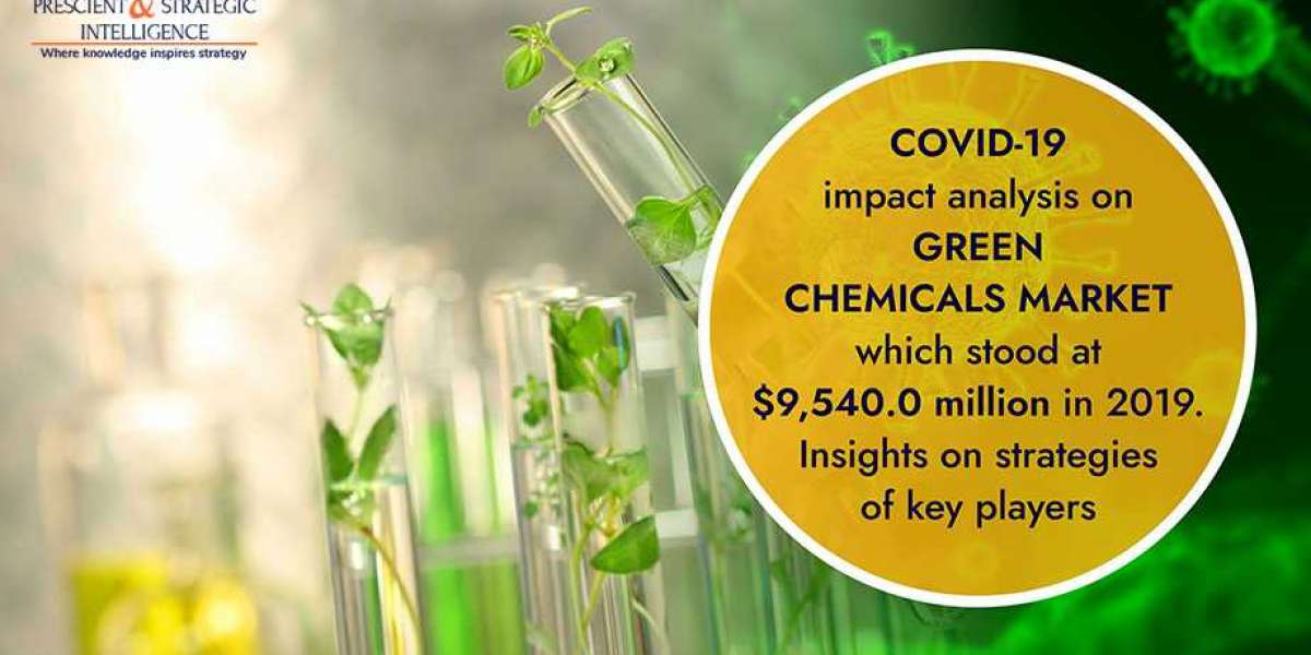 Over $18,000.0 Million Revenue Expected in Global Green Chemicals Market by 2030