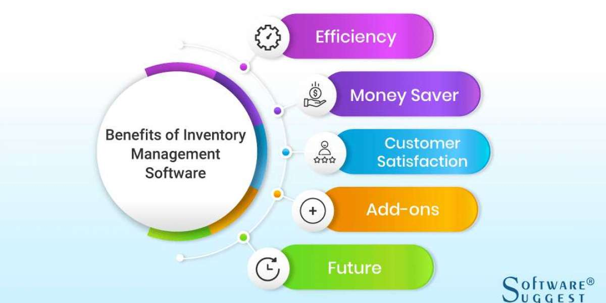 Everything in detail about free billing software