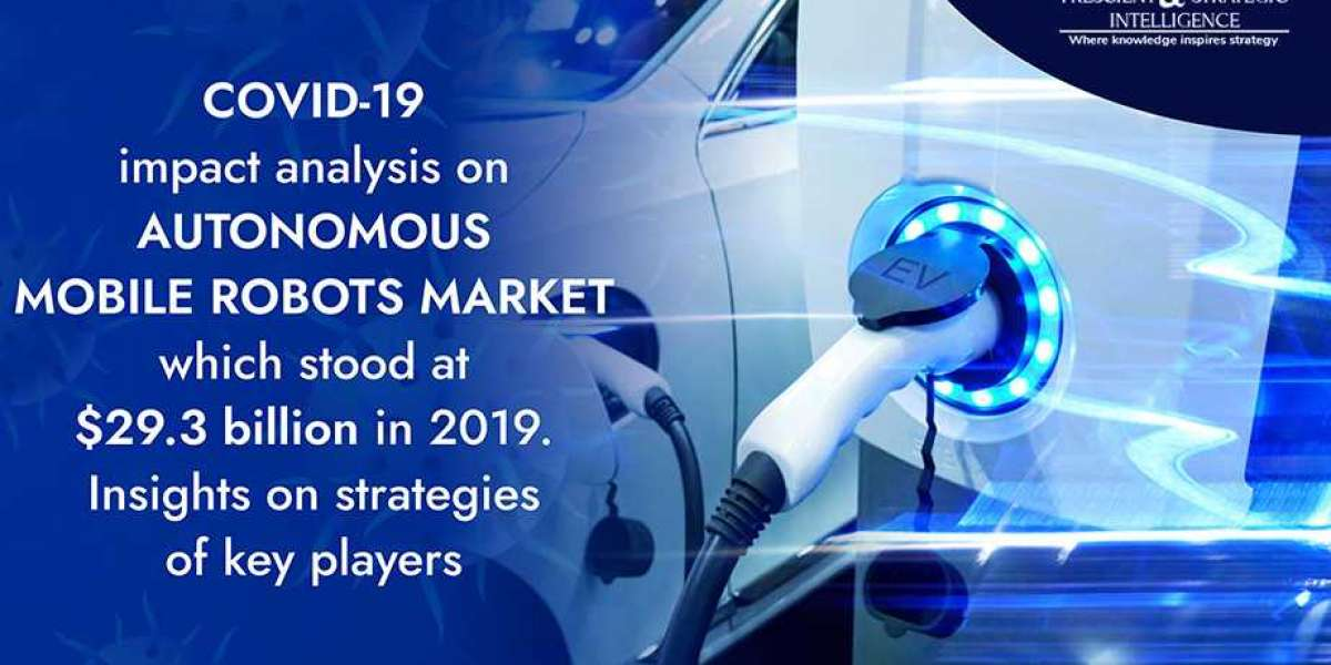 Autonomous Mobile Robots Market Provides Detailed Insight by Trends, Challenges, Opportunities, and Competitive Analysis