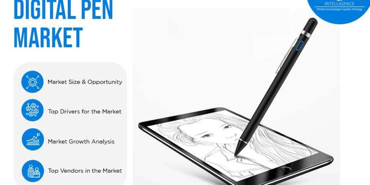 Digital Pen Market Provides Detailed Insight by Trends, Challenges, Opportunities, and Competitive Analysis