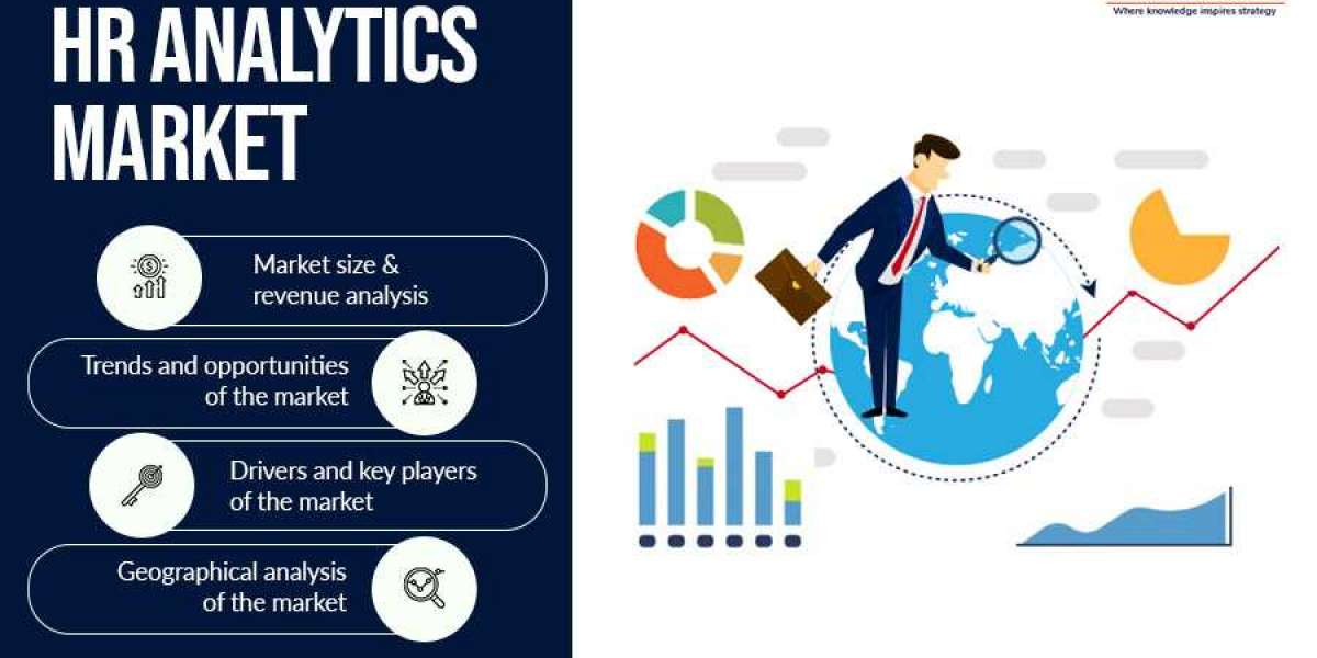 HR Analytics Market Size, Share, Growth, Trends, Applications, and Industry Strategies
