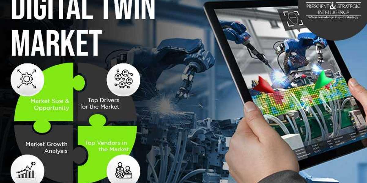 Digital Twin Market Growth Prospects, Key Vendors, and Future Scenario