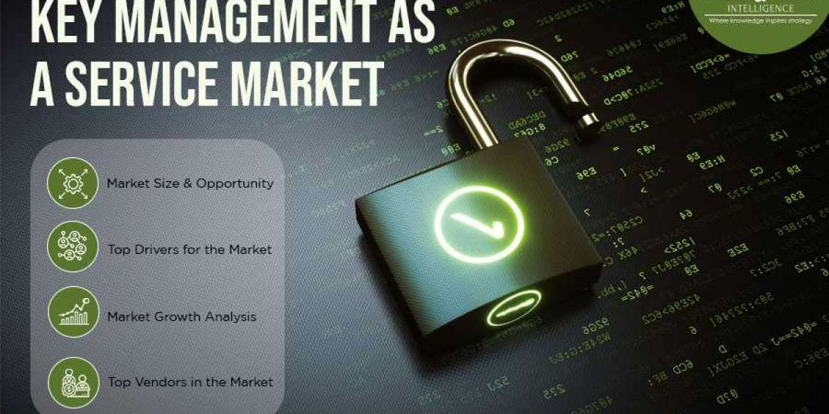 KMaaS Market Analysis by Industry Segments, Share, Application, Development, and Growing Demand
